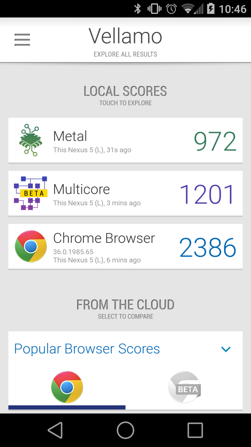 Android L Developer Preview Vellamo Benchmark Results
