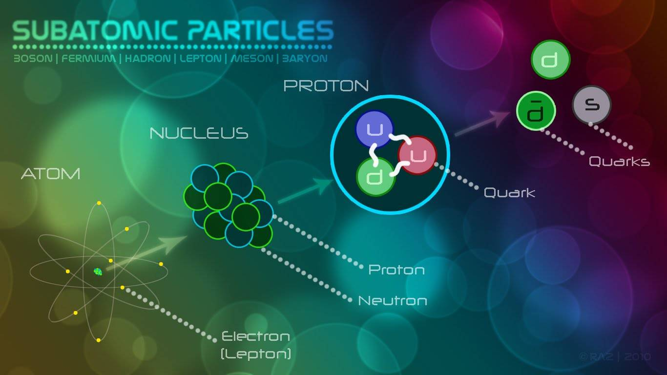 science-physics-learning-world-science-U