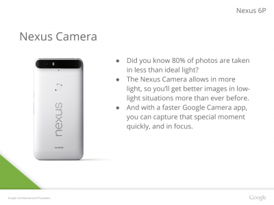 Huawei Nexus Camera