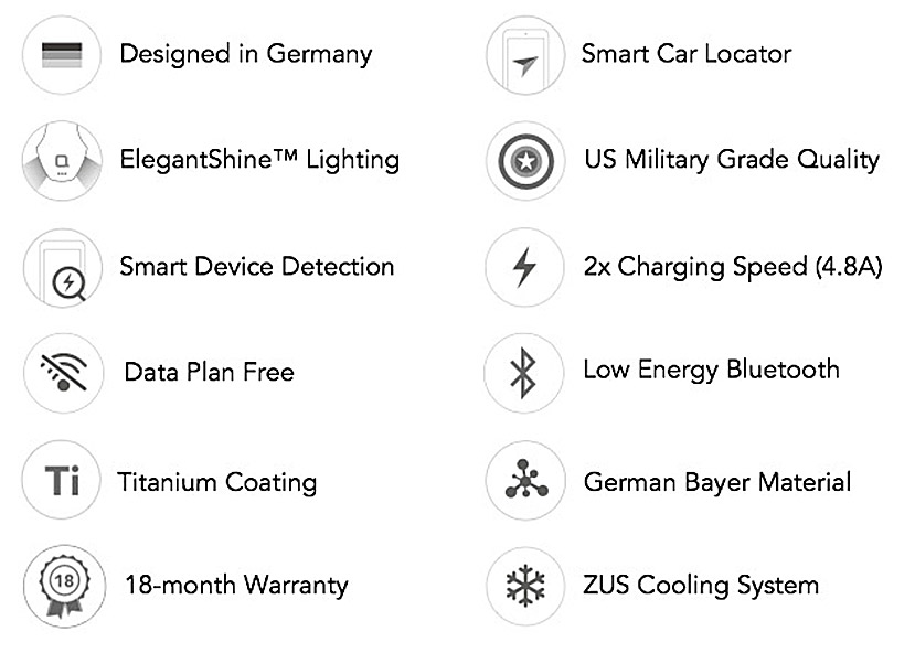 Zus_Smart_Car_Charger_Features
