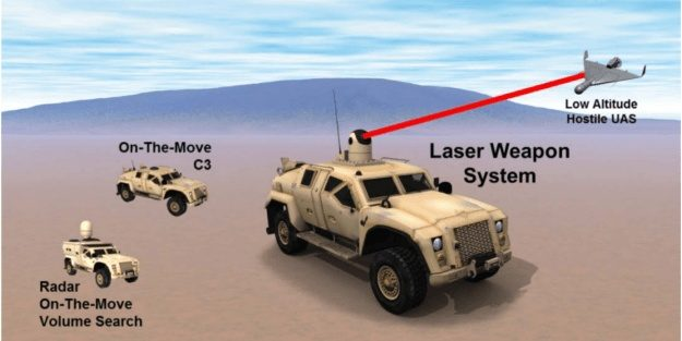 The Marine Corps' mobile laser system is about ready to enter Phase 3.