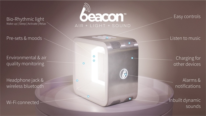 Beacon-features