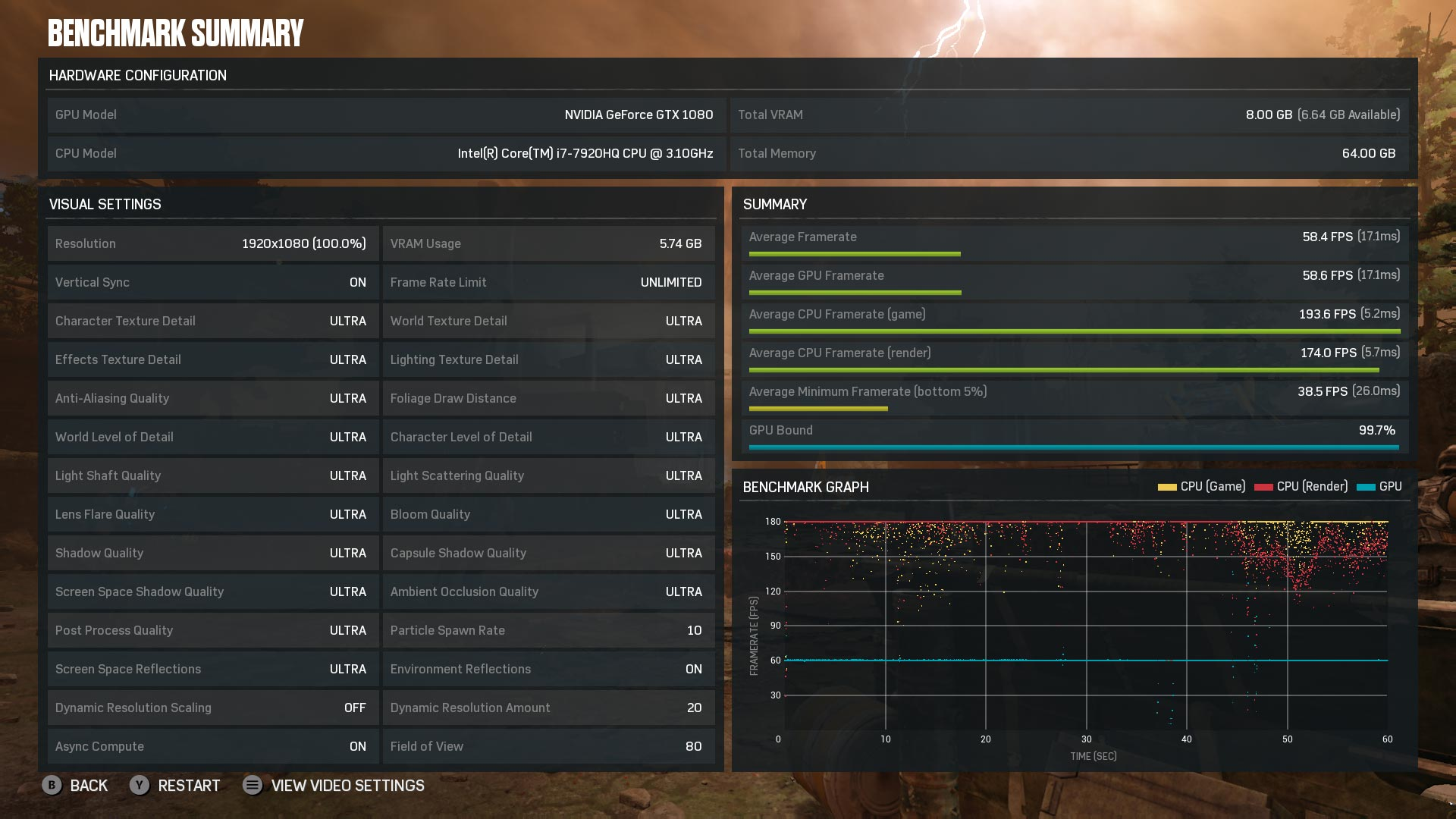 MSI-GT83VR-7RF-Gears-of-War-4-Benchmark