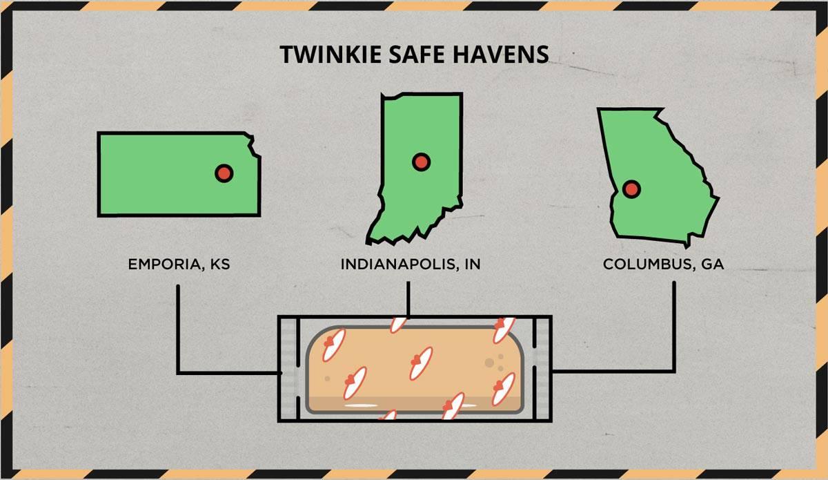 zombie apocalypse Twinkie safe havens