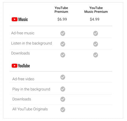 youtube-subscription-plans