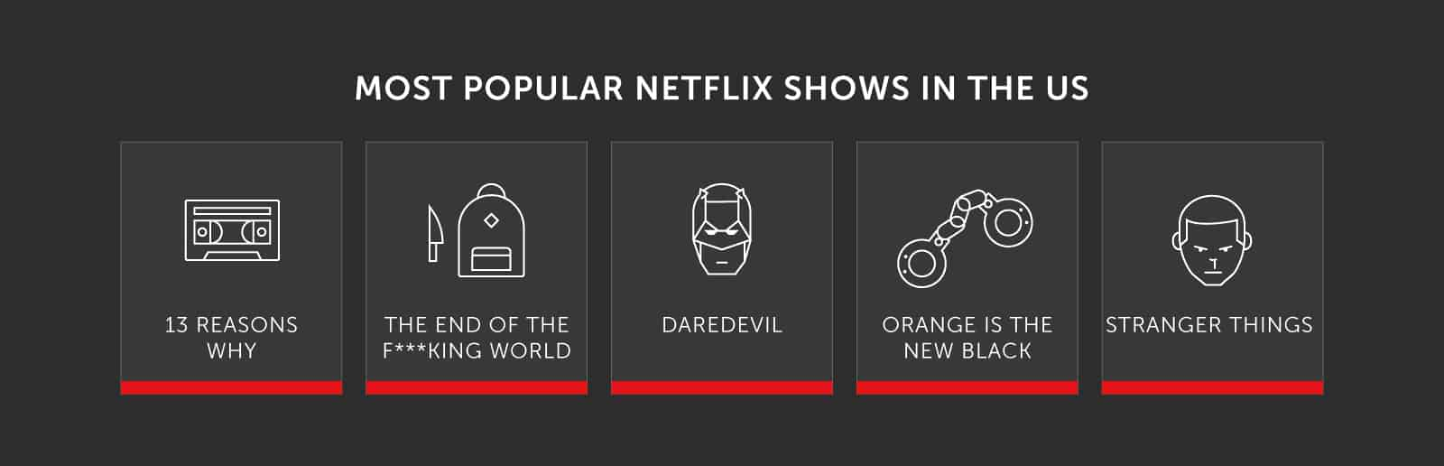 HSI most popular Netflix shows in 2018