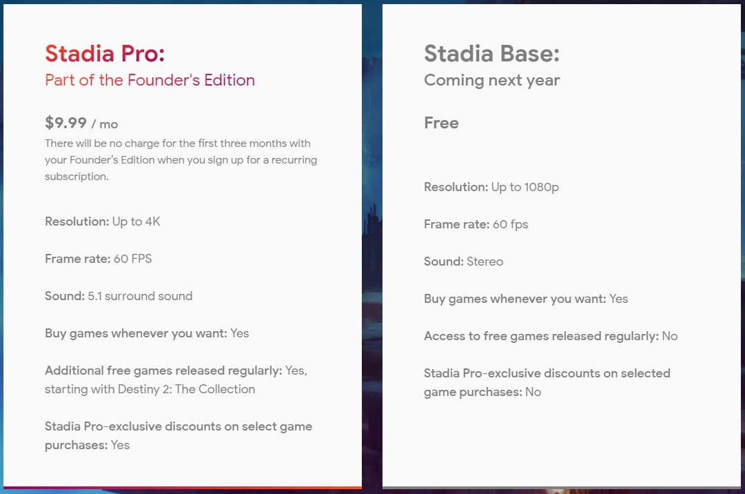 Google Stadia subscription packages (in USD).