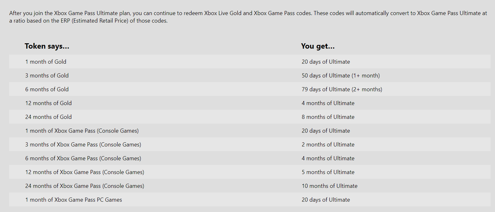 Xbox Game Pass Ultimate conversion chart