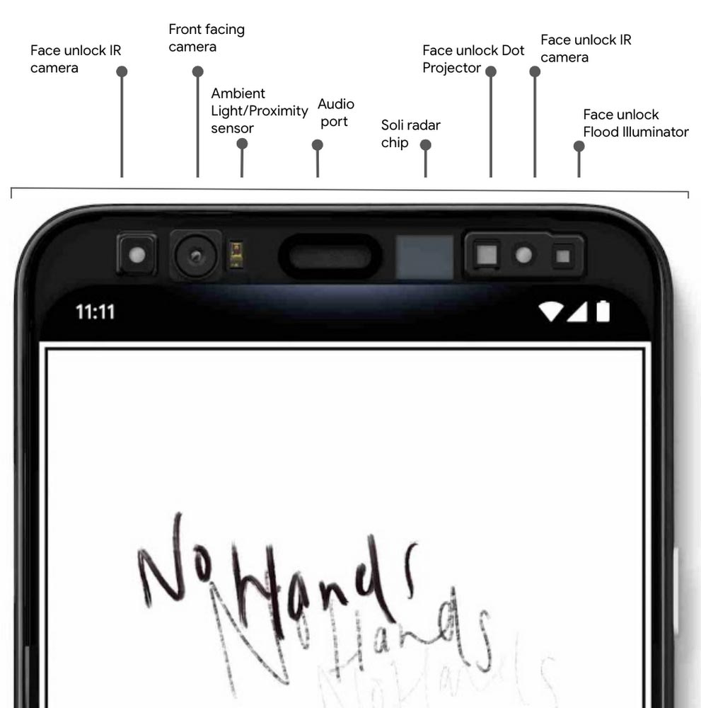 Google Pixel 4 Soli and face unlock sensors