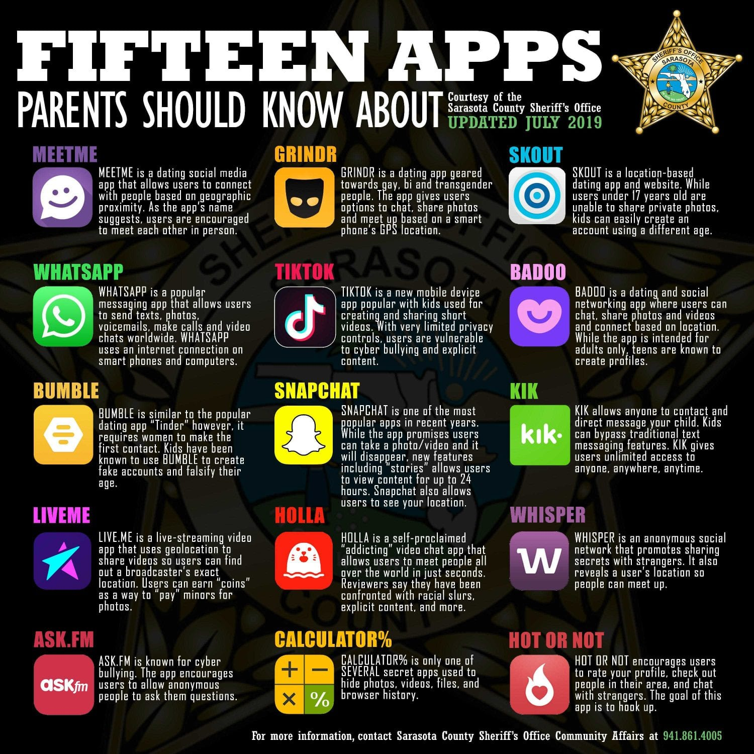 15 apps parents should know about