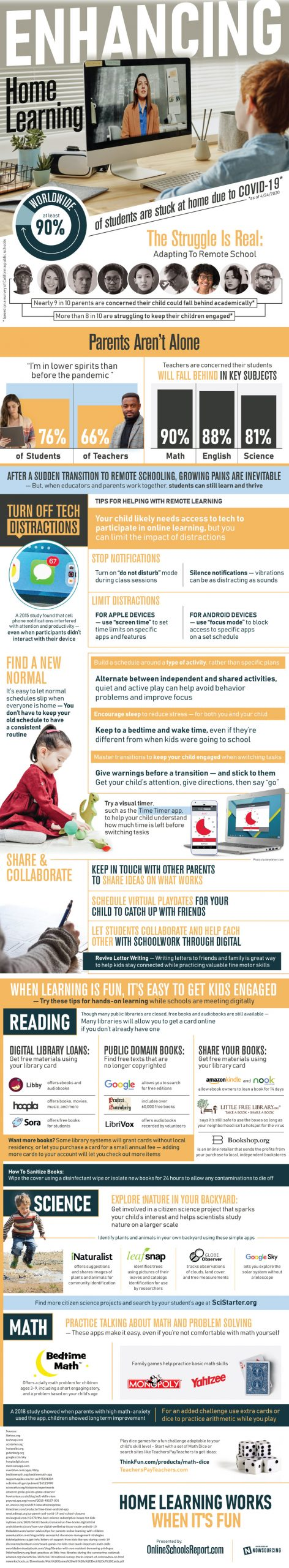Enhancing home learning infographic