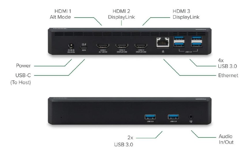 The ports on the front and back of the Plugable UD-3900PDZ Docking Station