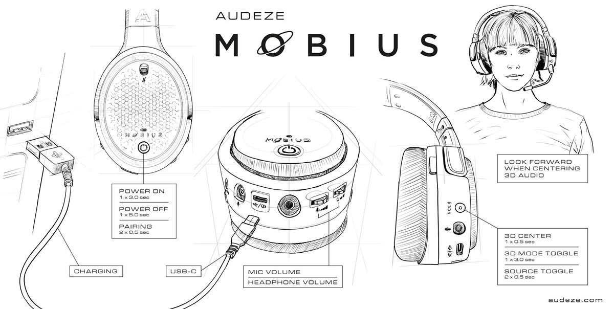 Sample page from the Audeze Mobius documentation