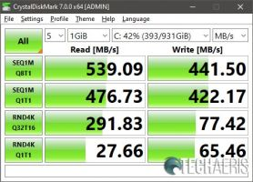 Crystal Disk Mark SK hynix Gold S31 SSD results